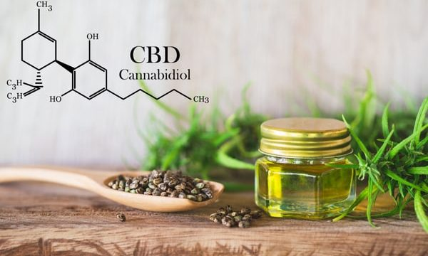 Guide to Buying Quality CBD Products